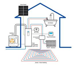 Samsung lance ClimateHub, la solution intégrée de chauffage et d'ECS…